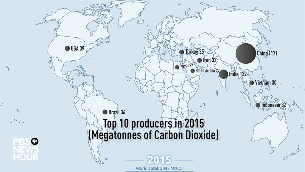 Top 10 producers of cement-related carbon dioxide emissions in 2015 (in megatonnes of CO2). China produced three times as much cement as the next nine top producers. Photo and data by Global Carbon Atlas
