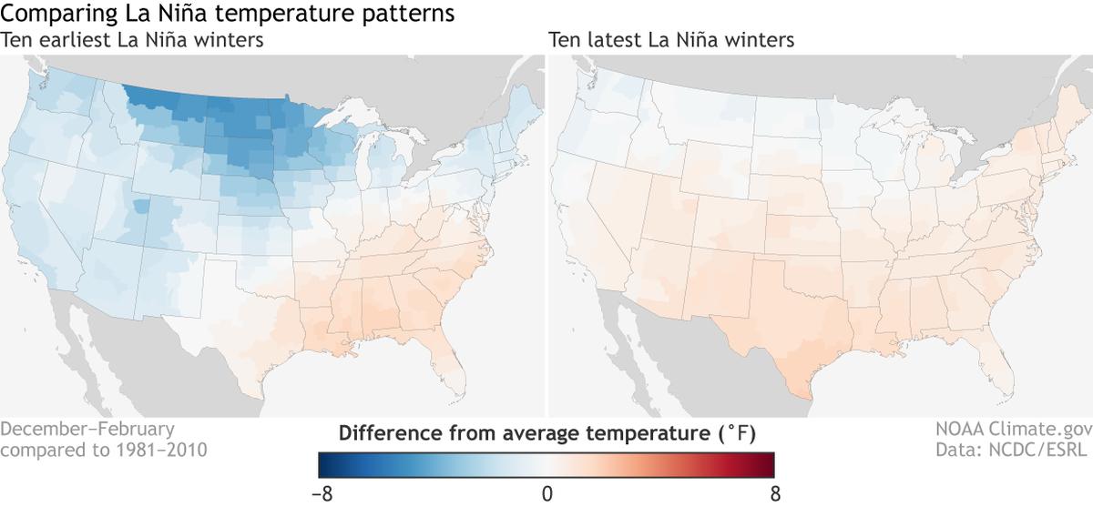 La Niña temperature anomaly comparisons between older and more recent events.