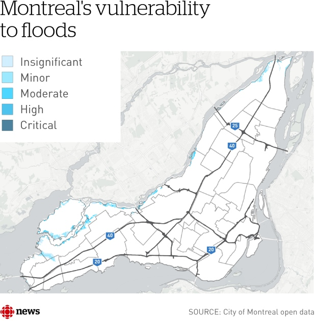 Montreal climate change - floods