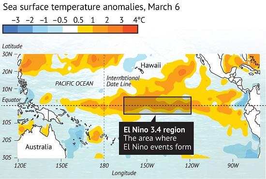 Pacific-Sea Surface Temperature Anomalies NOAA 03-06-19