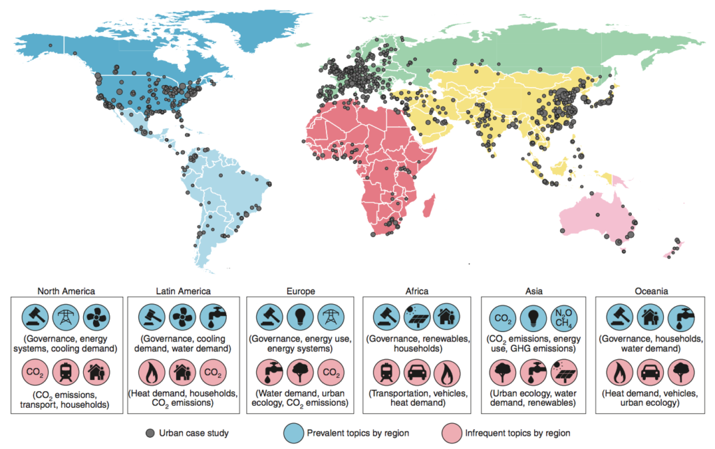 Map of global coverage of urban case studies (shown by grey circles). The larger the circle, the more case studies there are for that city. For each continent, the topic distribution of associated case studies is summarised, and the highest (blue circles) and lowest (pink circles) scoring topics are shown. Source: Lamb et al. (2019)