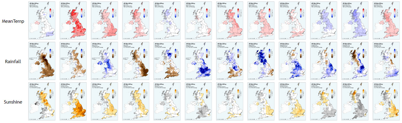 Maps of UK monthly temperature (top), rainfall (middle) and sunshine (bottom) anomalies from January to December 2019, relative to 1981-2010. Credit: Met Office