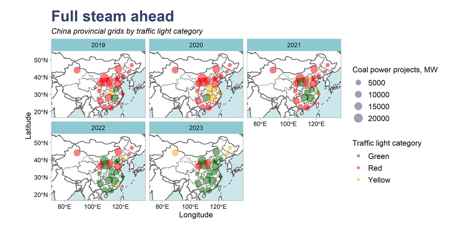 """Locations and sizes (megawatts, shown by the size of each circle) of new coal-fired power capacity in the pipeline in China. The maps are colour coded according to the """"traffic light"""" status of the relevant provincial grid, with red meaning new capacity cannot receive permits to move ahead towards construction. Source: Global Energy Monitor and NEA. Figure: Authors."""