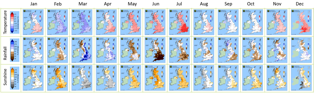 Maps of UK monthly temperature (top), rainfall (middle) and sunshine (bottom) anomalies from January to December, relative to the average from 1981-2010