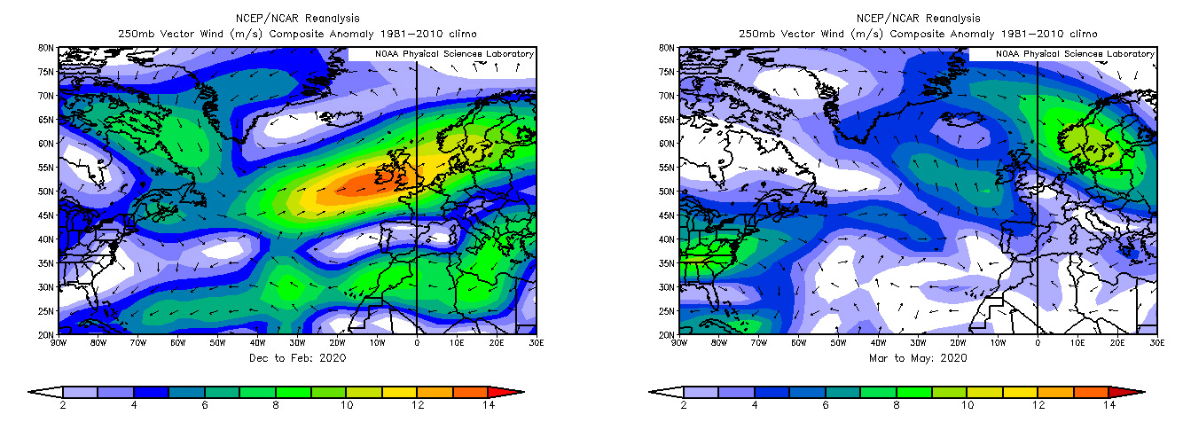 Jet stream anomaly compared to the 1981-2010 average for winter 2019 – February 2020 (left) and spring 2020 (right). Credit: NOAA/ESRL Physical Sciences Laboratory, Boulder Colorado.