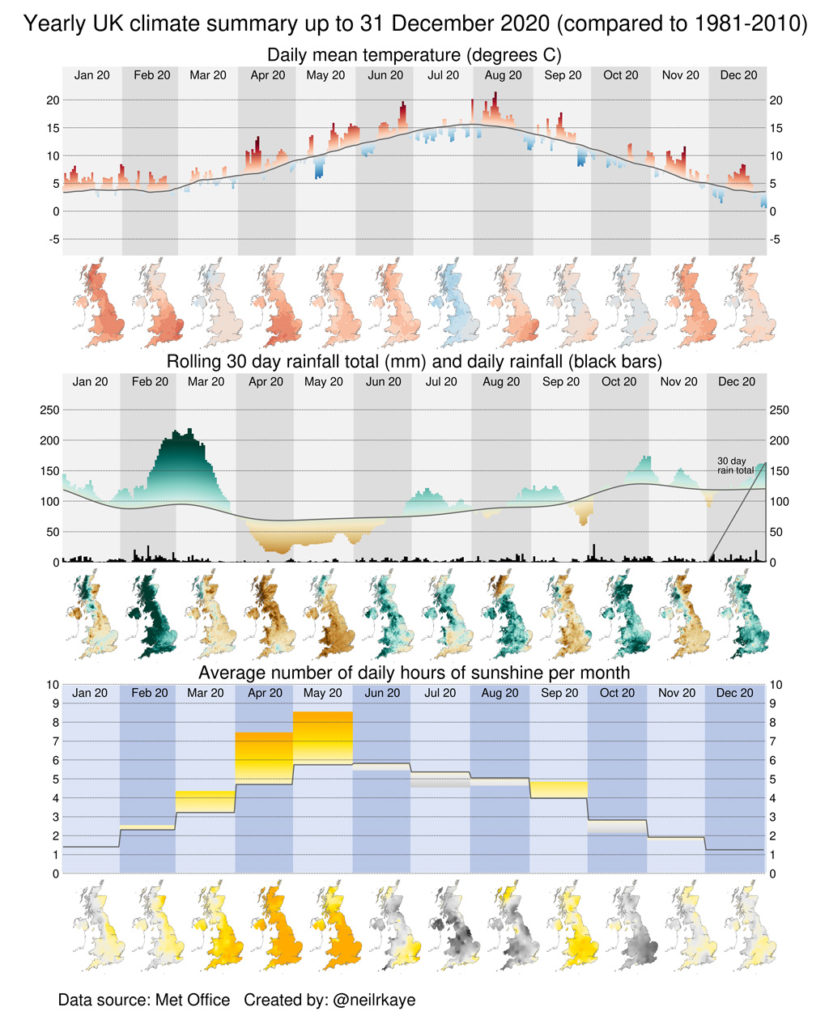 Summary-of-UK-weather-in-2020-compared-to-1981-2020